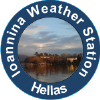 Ioannina Weather Station